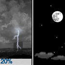 Slight Chance Showers And Thunderstorms then Mostly Clear