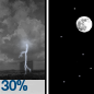 Chance Showers And Thunderstorms then Clear
