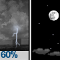 Showers And Thunderstorms Likely then Mostly Clear