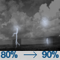 Showers And Thunderstorms Likely then Showers And Thunderstorms