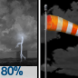 Showers And Thunderstorms then Partly Cloudy