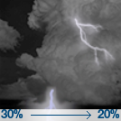 Chance Showers And Thunderstorms then Slight Chance Showers And Thunderstorms