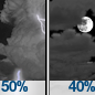 A chance of showers and thunderstorms before 6pm, then a chance of showers and thunderstorms before midnight. Mostly cloudy, with a low around 38. West southwest wind 7 to 10 mph, with gusts as high as 17 mph. Chance of precipitation is 50%.