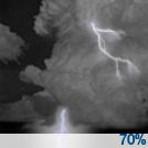 Showers And Thunderstorms Likely