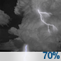 Chance Showers And Thunderstorms then Showers And Thunderstorms Likely